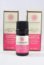 Tummy Rescue Essential Oil Blend