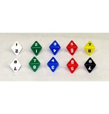 GATO 8-Sided Polyhedral Dice