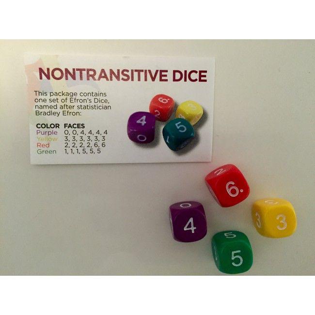 GATO Non-Transitive Dice - Set of 4