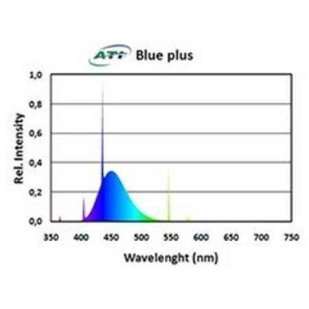 ATI 39w Blue Plus T5 Bulb