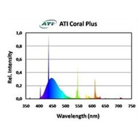 ATI 54w Coral Plus T5 Bulb