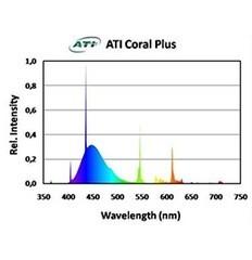 ATI ATI 54w Coral Plus T5 Bulb
