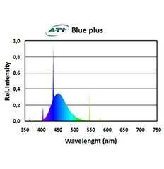 ATI ATI 24w Blue Plus T5 Bulb