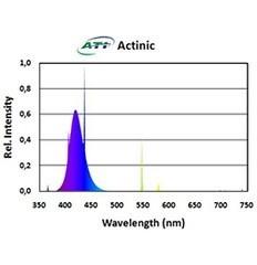 ATI 54w Actinic T5 Bulb