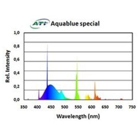 ATI 54w Aquablue Special T5 Bulb