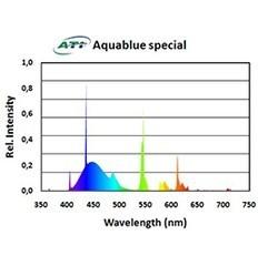 ATI ATI 54w Aquablue Special T5 Bulb