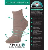 APOLLA PERFORMANCE WEAR THE PERFORMANCE SHOCK WITH TRACTION