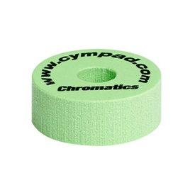 Cympad Cympad Chromatics Set 40/15mm GREEN (5-pieces) Crash