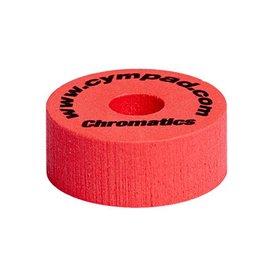 Cympad Cympad Chromatics Set 40/15mm RED (5-pieces) Crash
