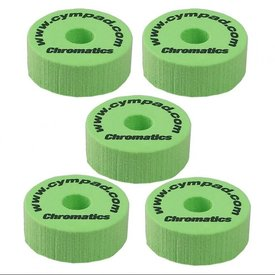Cympad Cympad Optimizer Crash 40/15mm/Chromatics Set (2 Pack); Green And Black