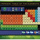 Australia PERIODIC TABLE OF THE ELEMENTS Puzzle