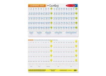 Australia M&D - Counting to 100 Write-A-Mat