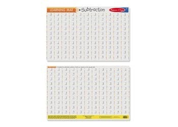 Australia M&D - Subtraction Write-A-Mat