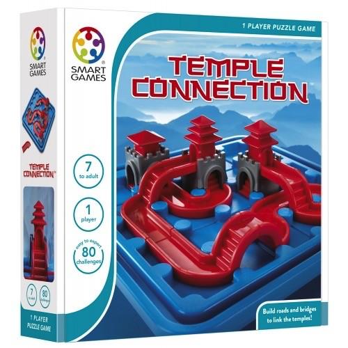 Australia Temple Connection