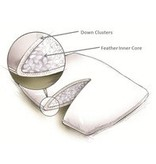 Upside of down Sleeping Pillow