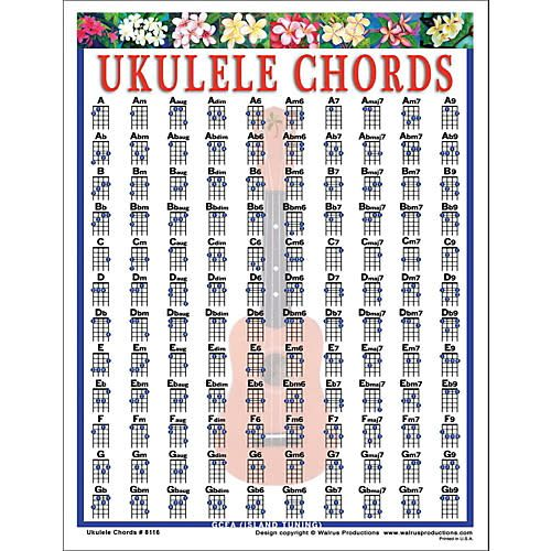 Walrus Ukulele Mini Chord Chart