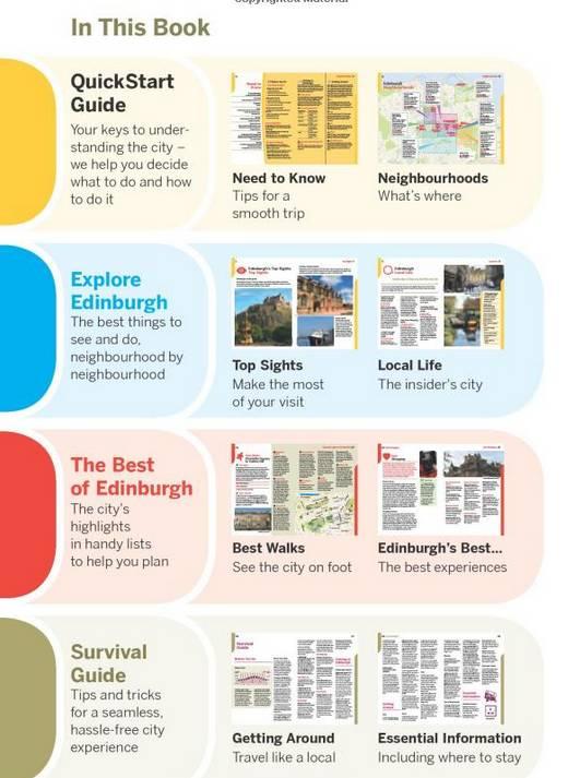 Lonely Planet Lonely Planet Pocket Edinburgh