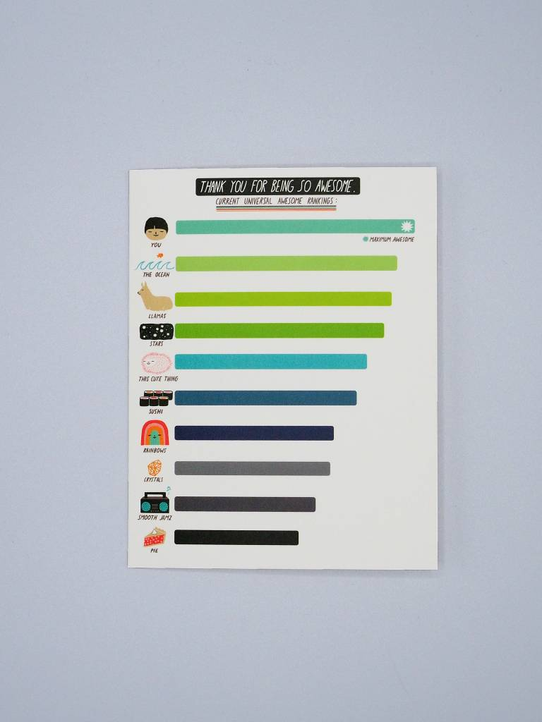Awesome Chart Card