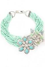 Jewelry Mint Necklace