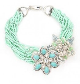 Jewelry Mint Necklace