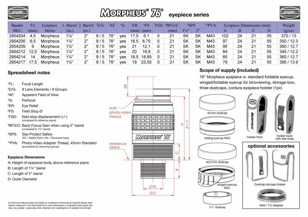 Baader Planetarium Baader Morpheus 76deg Eyepiece 14mm