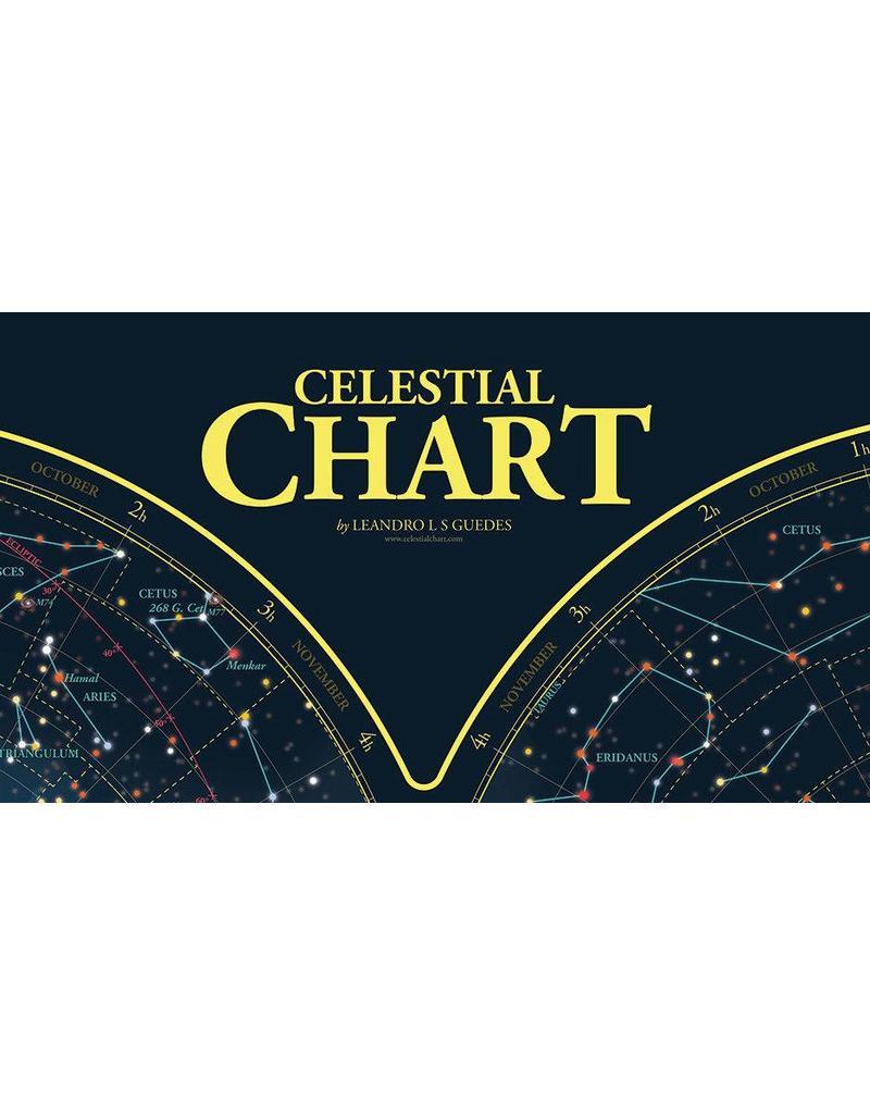 Celestron Celestial Chart Sky Map Both Hemispheres