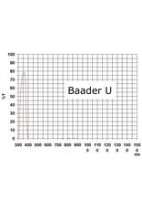 "Baader Planetarium Baader U-Filter (Venus), 1.25"""