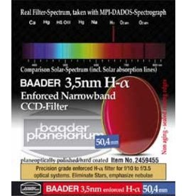 Baader Planetarium Baader Narrowband Enforced 3.5nm  H-Alpha (with LPFC)