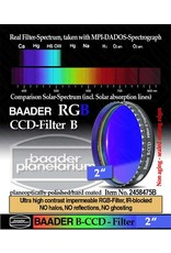 Baader Planetarium Baader Clear Filter (Optically Polished) 2""