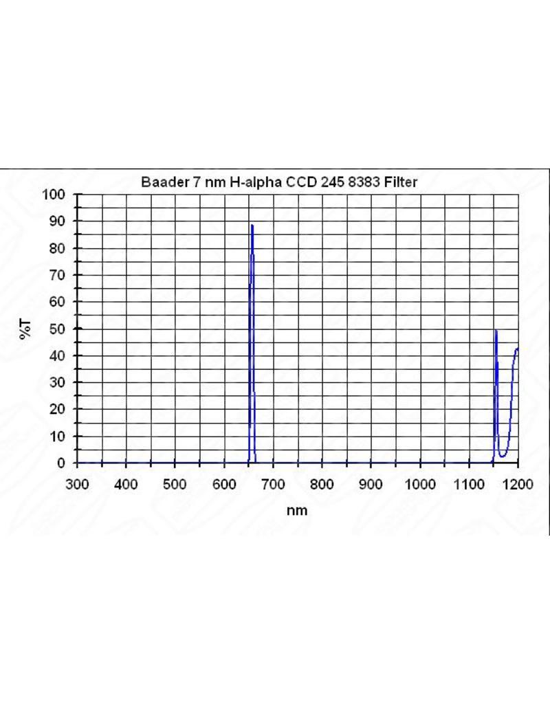 Baader Planetarium Baader H-Alpha 7nm Narrowband Filter
