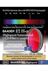 Baader Planetarium Baader f/2 Highspeed H-Alpha Narrowband CCD Filter