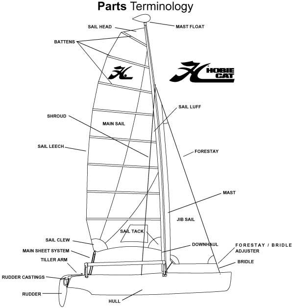 Hobie Sailboat Product Support - Mariner Sails - Mariner Sails on