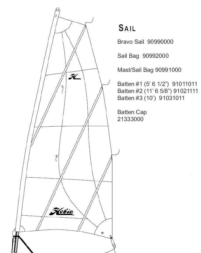 Frog Sailboat Diagrams Simple Electronic Circuits