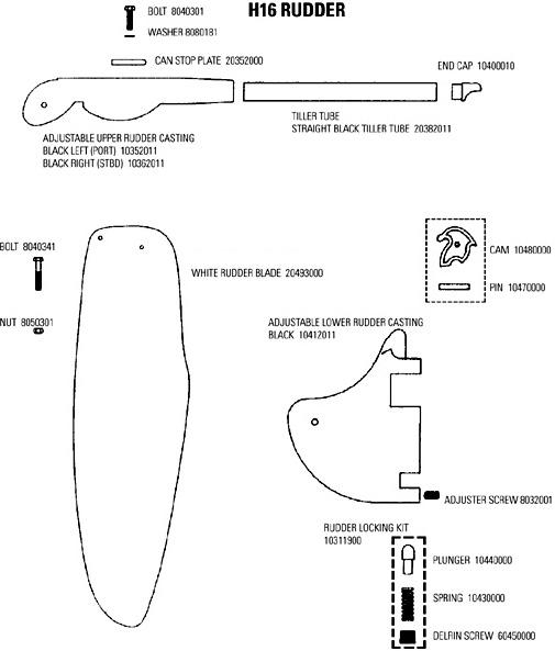 Sailboat Rudder Parts Diagram Introduction To Electrical Wiring