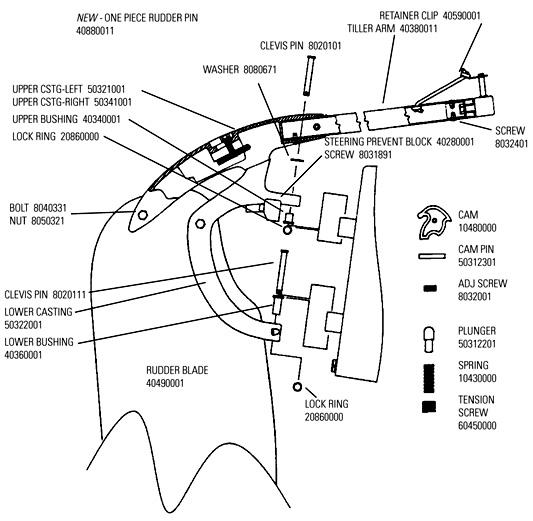 on kayak rudder wiring diagram