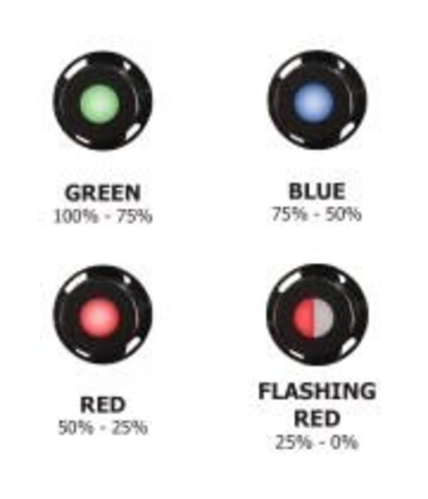 Nocqua Inline Switch w/ Battery Gauge