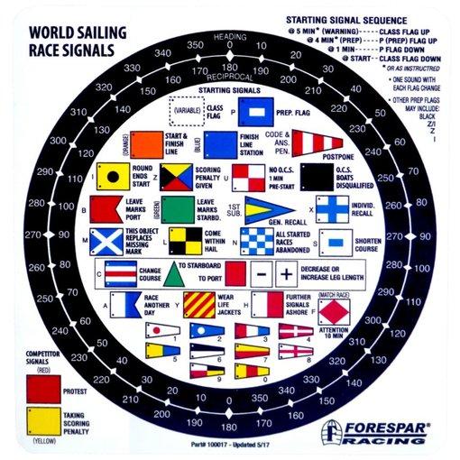 Blackburn Marine Labels Race Flag