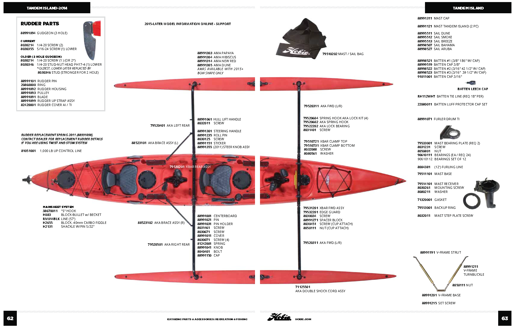 Yacht Parts Diagram Trusted Wiring Sailboat Mast Kayak Enthusiast Diagrams U2022 Motor