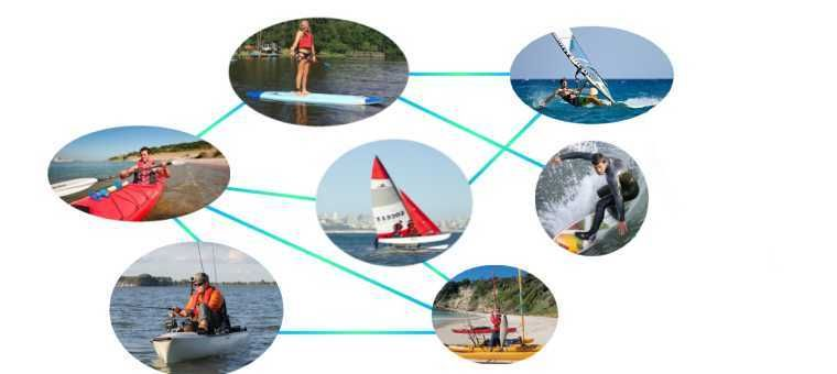 Cross Train Your Sailing, Paddling, and Boarding Sports!