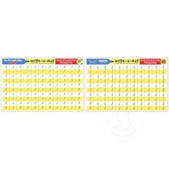 Melissa & Doug Melissa & Doug Write-a-Mat Multiplication