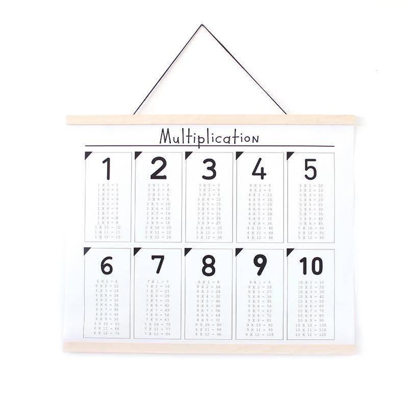 Affiche Multiplication affiche multiplication - boutique vestibule - boutique vestibule
