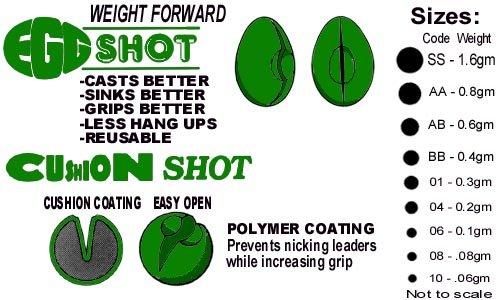Dinsmores Green Egg 5-Shot AB-6