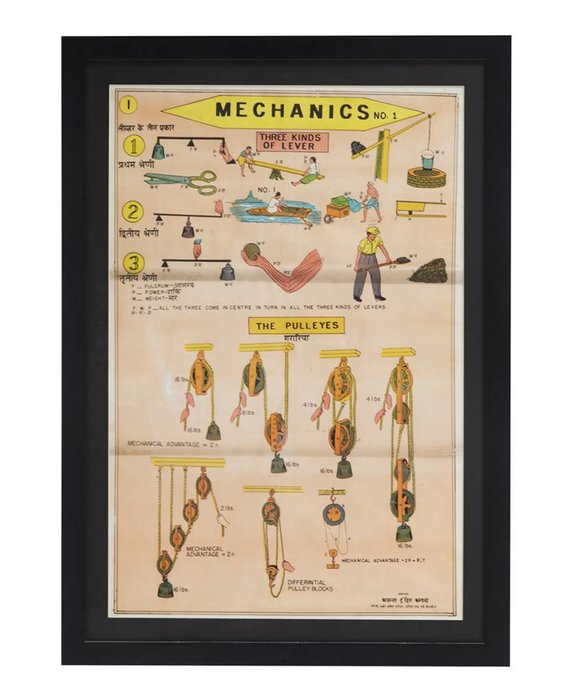 INSTRUCTIONAL PRINTS - MECHANICS 1