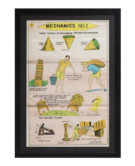 INSTRUCTIONAL PRINTS - MECHANICS 2