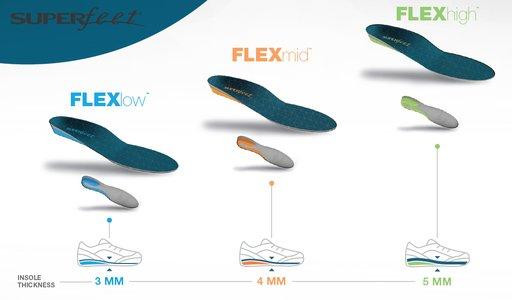 Superfeet Unisex FLEX Insole