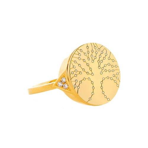 Devon Woodhill The Tree of Life Signet Ring