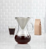 Colombia Drip Coffee Maker Glass Carafe with Pour Over Stainless Steel Drip Coffee Filter 1.2L