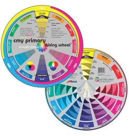 COLOR WHEEL COMPANY CMY PRIMARY MIXING WHEEL