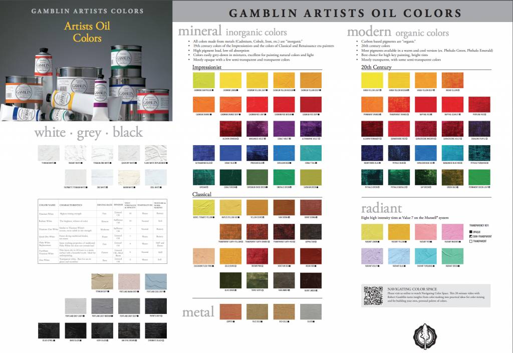 GAMBLIN Gamblin Oil 37ML