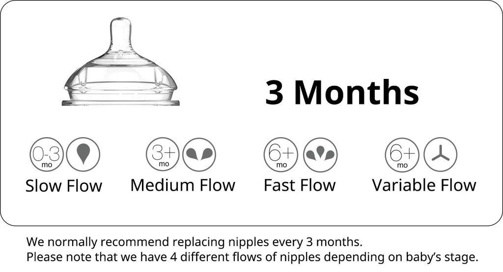Como Tomo Como Tomo Replacement Nipples